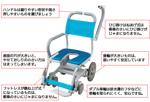 入浴用車椅子(シャワーキャリー)