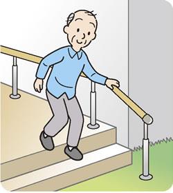 手すりを取り付けて移動を補助。
