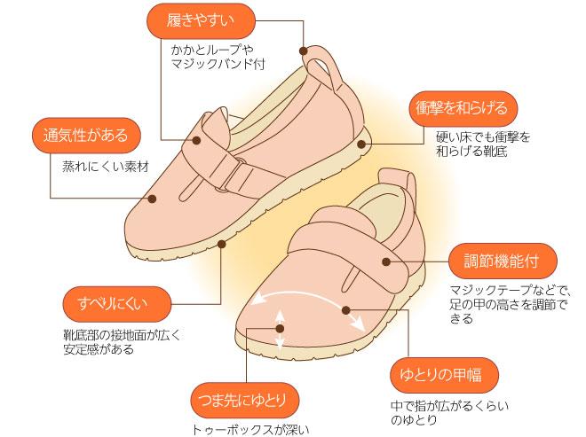 介護靴っを選ぶときのポイント