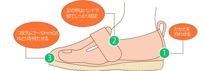 靴を履く時のポイント
