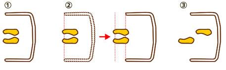 固定型歩行器の歩き方