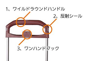 ソエルテ カランド Mサイズ 横押しカートのハンドル