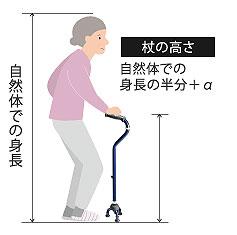 三点杖 歩行補助杖リリーフBタイプのサイズ