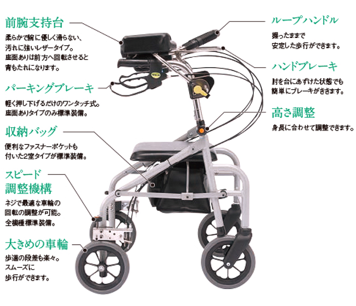 歩行補助車ラビットトール WA-5 歩行車の説明