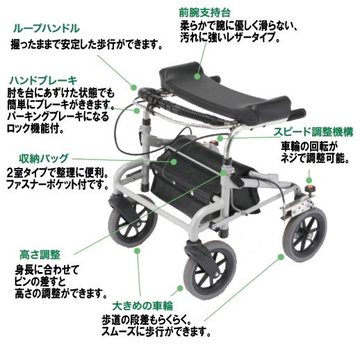 歩行補助車 ラビットミニ WA-O 超低・座面なし 歩行車の説明