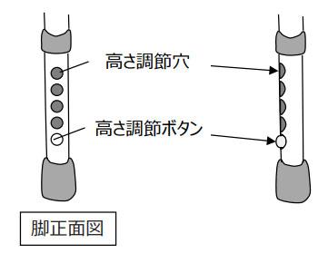 ワンタッチ折りたたみ歩行器 固定型 HA6006の説明