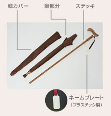 デュエットウォーカー 紳士用 ステッキ傘 の説明
