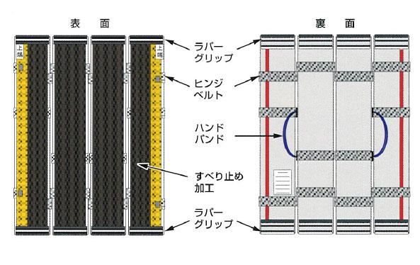 デクパックの構造