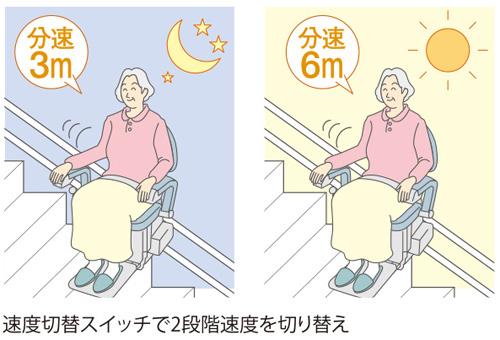いす式階段昇降機 自由生活