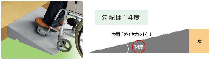 ダイヤスロープ FRP DSF70 高さ12.5〜13.0cm 屋内外兼用段差解消スロープ