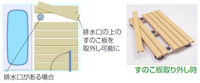 風呂用段差解消すのこ【楽作】のすのこ板を脱着するイラスト