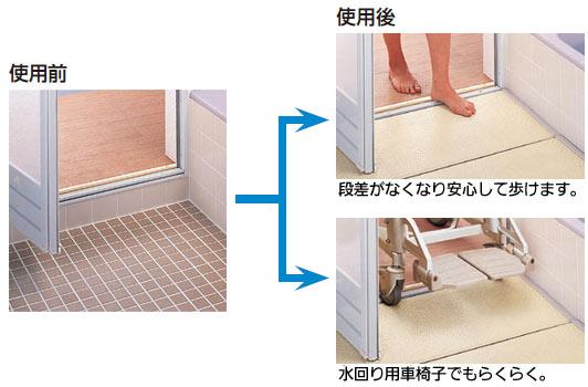 浴室すのこ(TOTOカラリ床)の設置例