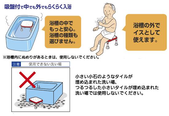 ステンレス製浴槽台Rあしぴたシリーズ天板サイズ標準10 浴槽台としても、イスとしても使用できます。