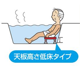 ステンレス製浴槽台Rあしぴたシリーズ天板サイズ標準10 天板低床タイプ