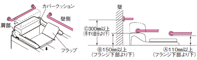 TOTOバスリフト、手すりと併設の設置条件