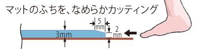 ダイヤロングマット の説明