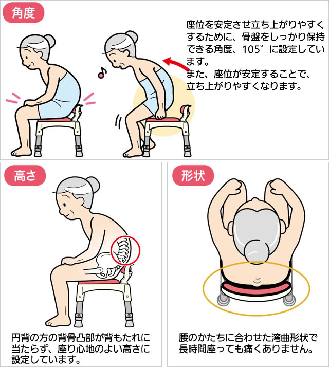 シャワーベンチセレクトMiniは円背の方も安心して座れる背もたれの高さと形状。立ち上がりもスムーズに。