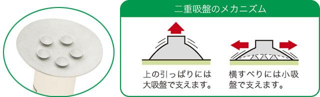 高さ調節浴槽台Rかるぴったんは2重吸盤で強力に吸着します。