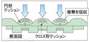 >フミンゴ 抗菌お風呂用マット 12枚セットの説明