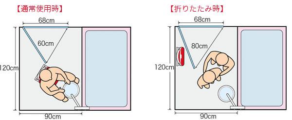 シャワーベンチ コンパクトICの説明