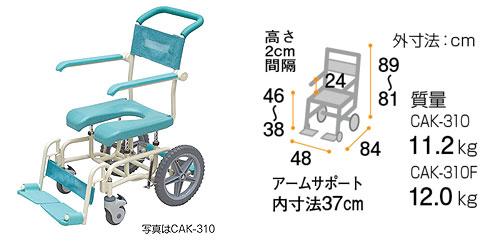 シャワーキャリー ラージキャスタータイプ CAK-310/CAK-310F お風呂用車椅子のサイズ