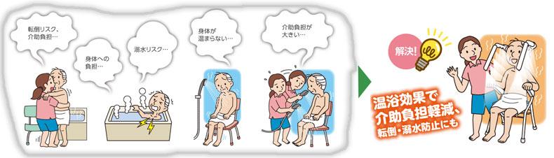 安寿 温浴シャワーベンチHPフィット 工事不要温浴シャワーシステム