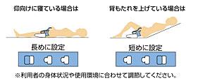 ユリフィット尿器 女性用の説明
