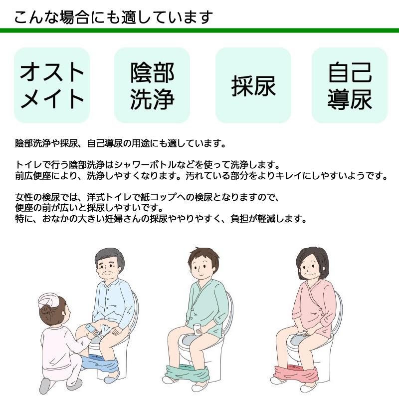 ザフリーはこんな場合にも適しています!オストメイト・陰部洗浄・採尿・自己導尿