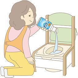 ハビナース ポータブルトイレ用消臭液 4本セット(1本約30回分)の説明