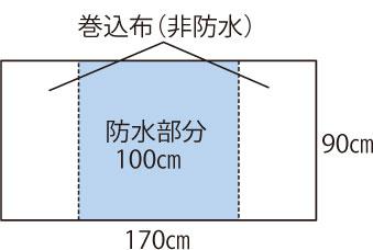 テイコブデニム防水シーツ 2枚セット SE06の説明