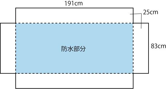 テイコブデニム防水シーツ 全面タイプ SEZ06の説明