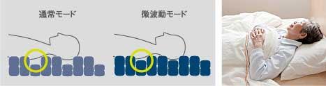 エアマスター ビッグセル インフィニティ 100cm幅 CR-559の説明