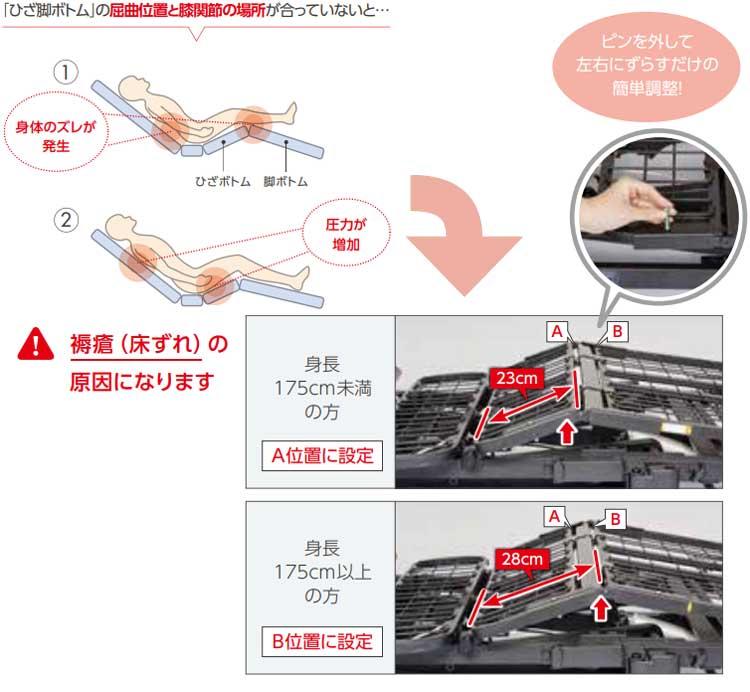 膝位置のフィッティング機能