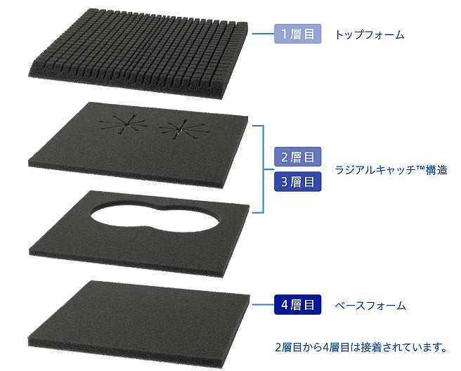 アルファプラFクッション 吸湿・速乾カバータイプ(黒)