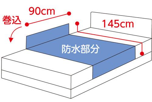 日本製 花柄プリント防水シーツ(大) 38942 洗い替えにうれしい2枚組の寸法図