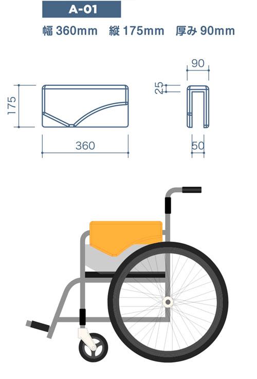 車いす用クッション COTEMALI (コテマリ)ひじ掛けクッション A-01の説明