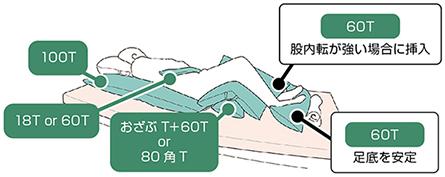 ポジクッションT(耐熱タイプ) 100T ポジショニングクッションの説明