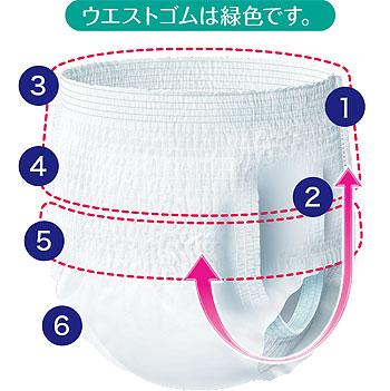 ライフリー うす型軽快パンツ 1ケース(4袋)吸水量300cc 紙パンツ・大人用オムツの説明