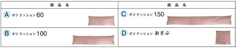 基本的な使用例02