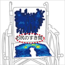 エクスジェルバッククッション 車椅子用背クッション