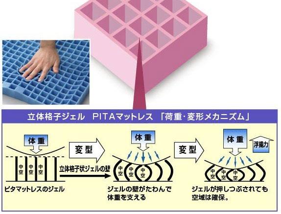 ピタ・シートクッションブレス 防水カバータイプ 車椅子クッション PTBD65の説明