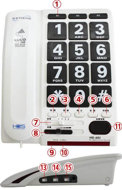 難聴者・高齢者用電話機 ジャンボプラス HD60Jの接続方法