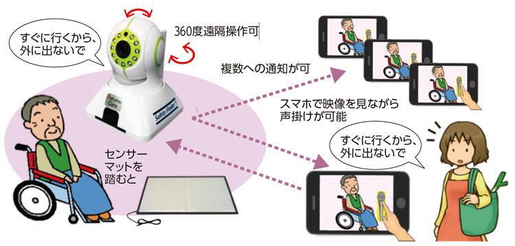 徘徊感知パルモケアシステム ふむコール(カメラ本体+マットセンサー+送信機セット)
