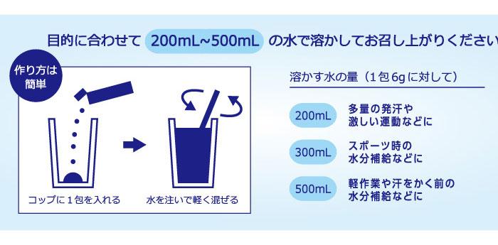経口補水パウダー ダブルエイドW-AID 箱 6g×50包