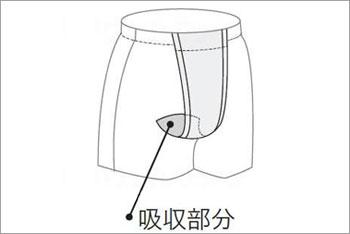 不安解消 カジュアルパンツ 紳士用尿漏れパンツ トランクスタイプ 2枚組の説明