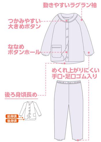 婦人大きめボタン天竺パジャマ 2枚セット 春夏用
