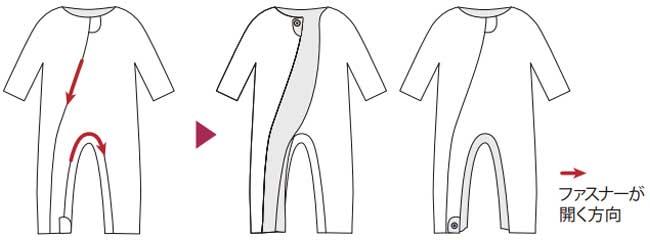 首元から右足首まで、股部分も開閉