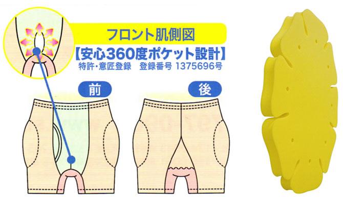 尿モレ対策