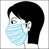 マスク装着方法