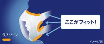 ソフトーク 超立体マスク サージカルタイプ ふつうタイプ 100枚入り×5箱セット